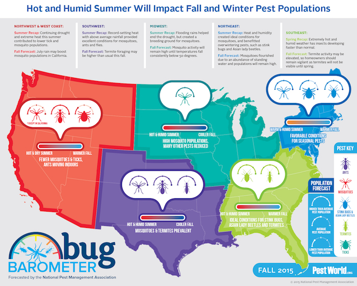 bug-barometer-fall2015-090115